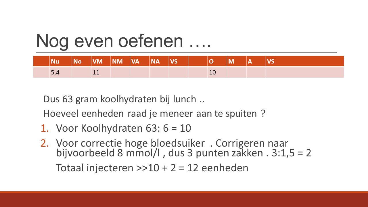 Nog even oefenen …. NuNoVMNMVANAVSOMA 5,41110 Dus 63 gram koolhydraten bij lunch..