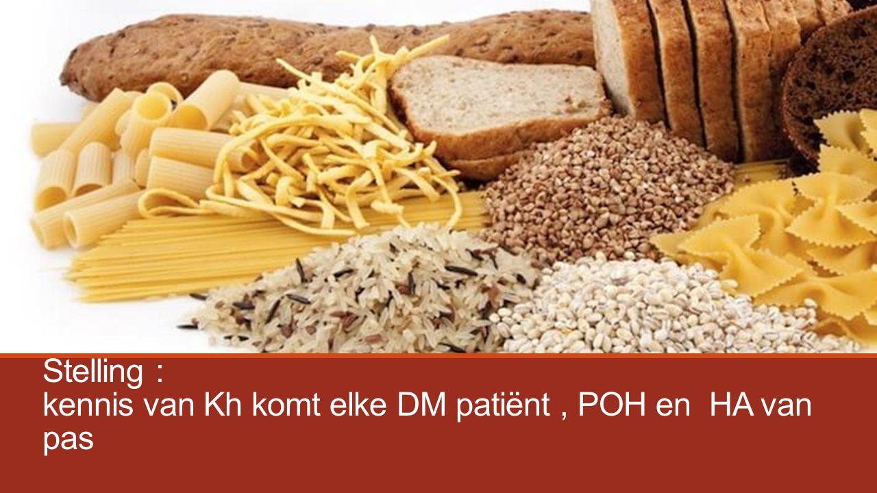 Koolhydraatratio Bereken Khratio met behulp van voedingsdagboek.