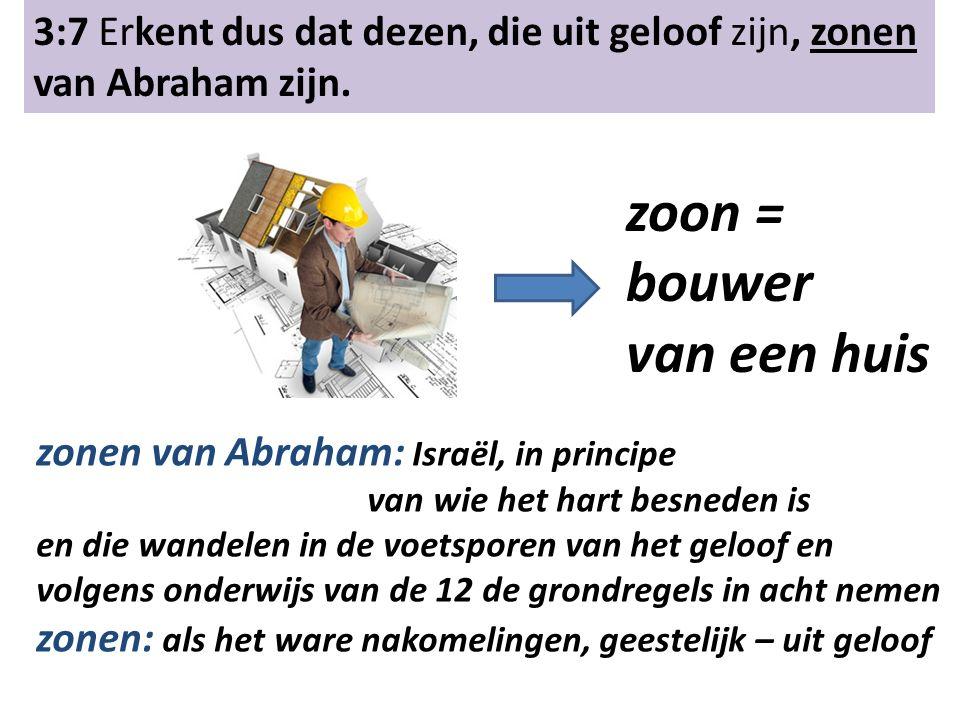Zo dat zij die uit geloof zijn, gezegend worden tezamen met de gelovige Abraham.