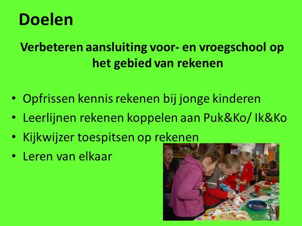 Doelen Verbeteren aansluiting voor- en vroegschool op het gebied van rekenen Opfrissen kennis rekenen bij jonge kinderen Leerlijnen rekenen koppelen a