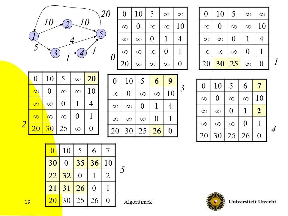 Algoritmiek19 1 2 5 34 10 1 1 4 5 20 0105   0   014  01  0 0105   0   014  01  0 0105   0  10  014  01  0 0105   0   014  01  0 0 1 2 3 0105   0   012  01  0 4 0105   0  10  012  01  0 5