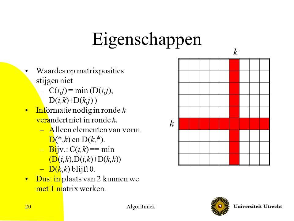 Algoritmiek20 Eigenschappen Waardes op matrixposities stijgen niet –C(i,j) = min (D(i,j), D(i,k)+D(k,j) ) Informatie nodig in ronde k verandert niet in ronde k.