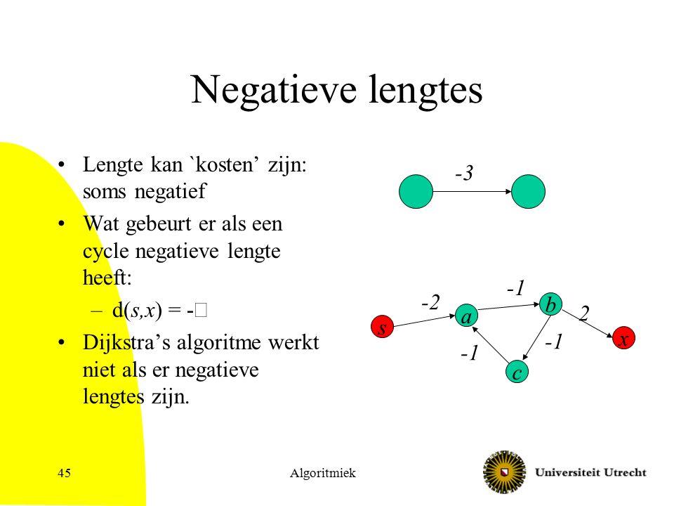 Algoritmiek45 Negatieve lengtes Lengte kan `kosten' zijn: soms negatief Wat gebeurt er als een cycle negatieve lengte heeft: –d(s,x) = -  Dijkstra's algoritme werkt niet als er negatieve lengtes zijn.