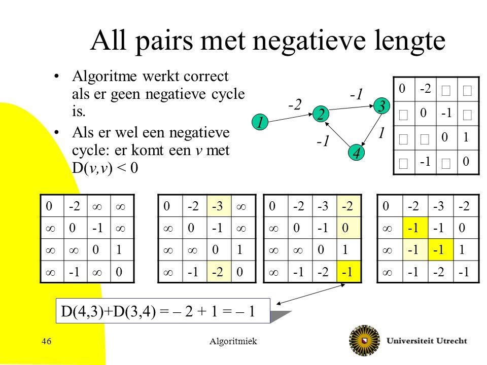 Algoritmiek46 All pairs met negatieve lengte Algoritme werkt correct als er geen negatieve cycle is.
