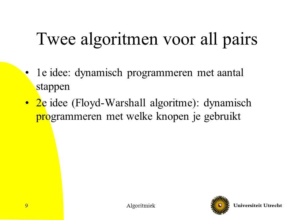 Deelproblemen Schrijf: S q (i,j) als het kortste pad van knoop i naar knoop j dat hooguit q stappen gebruikt Basisgeval: –S 1 (i,j) = 0 als i=j L(i,j) als er een pijl (i,j) bestaat  anders Recurrente betrekking: voor alle p en q: –S p+q (i,j) = min {S p (i,k) + S q (k,j)   knopen k} –Waarom eigenlijk.