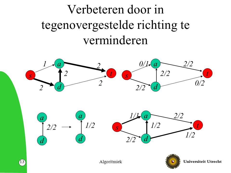 Algoritmiek13 Verbeteren door in tegenovergestelde richting te verminderen s t a d 1 2 2 2 2 s t a d 0/1 2/2 0/2 2/2 a d 1/2 s t a d 1/1 2/2 1/2 2/2 a d