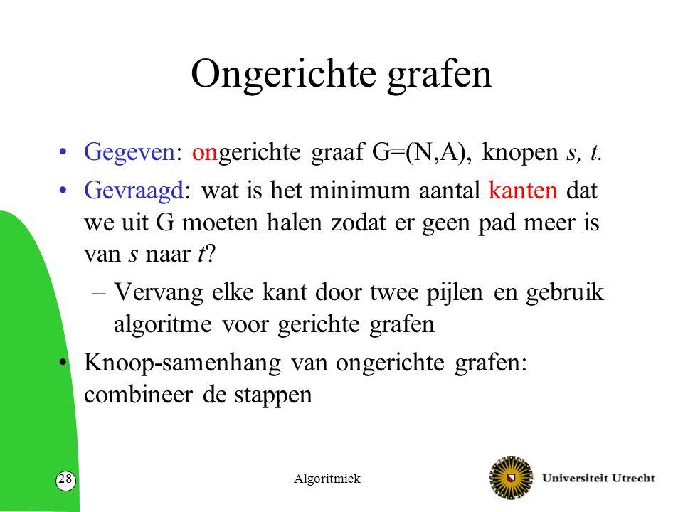 Algoritmiek28 Ongerichte grafen Gegeven: ongerichte graaf G=(N,A), knopen s, t.