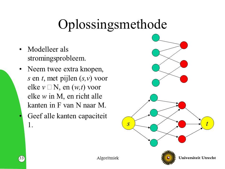 Algoritmiek33 Oplossingsmethode Modelleer als stromingsprobleem.