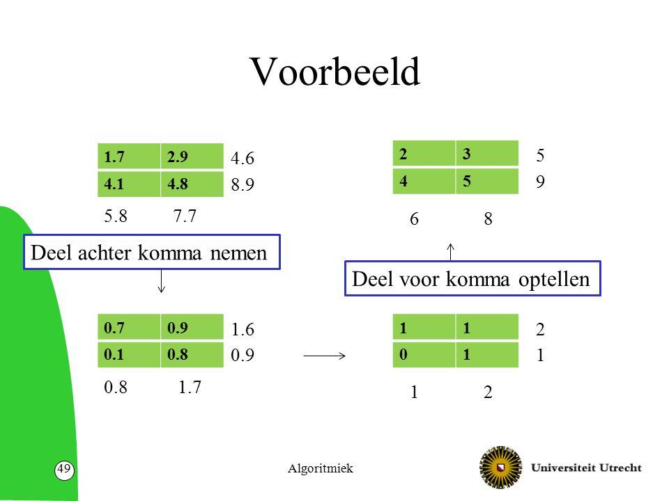Voorbeeld Algoritmiek49 0.70.9 0.10.8 11 01 1.7 1.6 0.9 12 2 1 23 45 68 5 9 1.72.9 4.14.8 5.87.7 4.6 8.9 Deel achter komma nemen Deel voor komma optellen