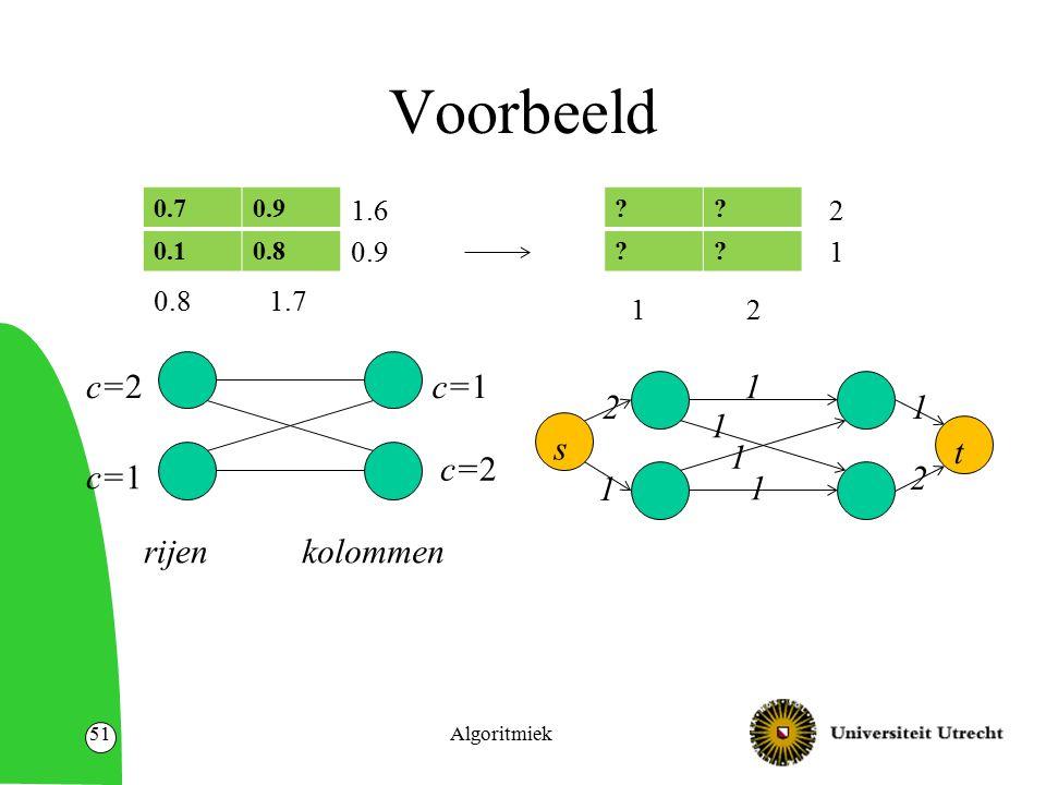 Voorbeeld Algoritmiek51 rijenkolommen c=2 c=1 0.70.9 0.10.8 ?.