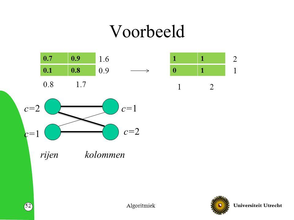 Voorbeeld Algoritmiek52 rijenkolommen c=2 c=1 0.70.9 0.10.8 11 01 1.7 1.6 0.9 12 2 1
