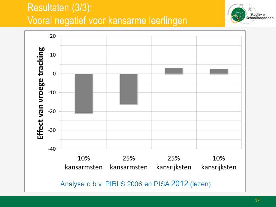 Resultaten (3/3): Vooral negatief voor kansarme leerlingen 17 Analyse o.b.v. PIRLS 2006 en PISA 2012 (lezen)