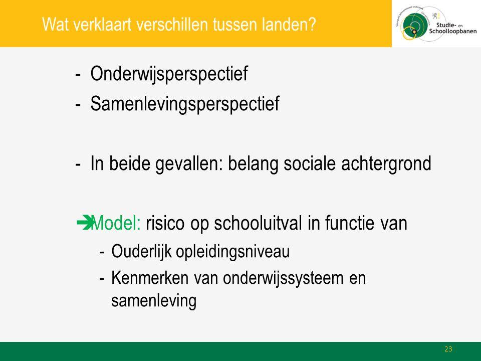 Wat verklaart verschillen tussen landen? -Onderwijsperspectief -Samenlevingsperspectief -In beide gevallen: belang sociale achtergrond  Model: risico