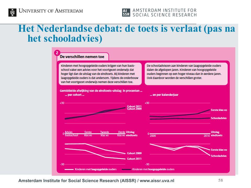 Het Nederlandse debat: de toets is verlaat (pas na het schooladvies) 58