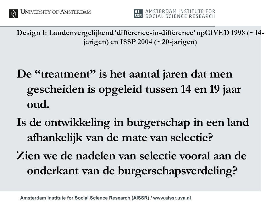 """Design 1: Landenvergelijkend 'difference-in-difference' opCIVED 1998 (~14- jarigen) en ISSP 2004 (~20-jarigen) De """"treatment"""" is het aantal jaren dat"""
