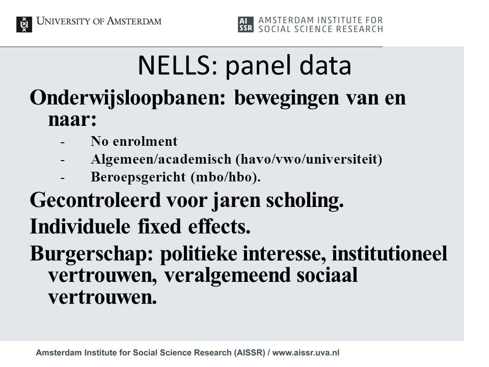 NELLS: panel data Onderwijsloopbanen: bewegingen van en naar: -No enrolment -Algemeen/academisch (havo/vwo/universiteit) -Beroepsgericht (mbo/hbo). Ge
