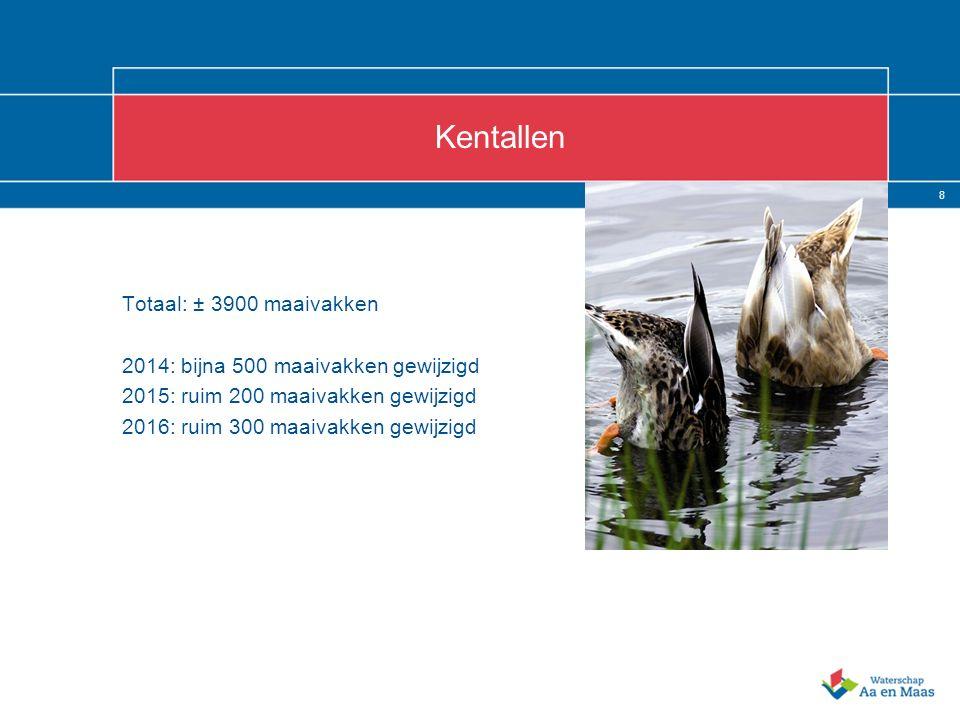 8 Kentallen Totaal: ± 3900 maaivakken 2014: bijna 500 maaivakken gewijzigd 2015: ruim 200 maaivakken gewijzigd 2016: ruim 300 maaivakken gewijzigd