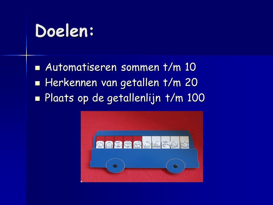 Doelen: Automatiseren sommen t/m 10 Automatiseren sommen t/m 10 Herkennen van getallen t/m 20 Herkennen van getallen t/m 20 Plaats op de getallenlijn