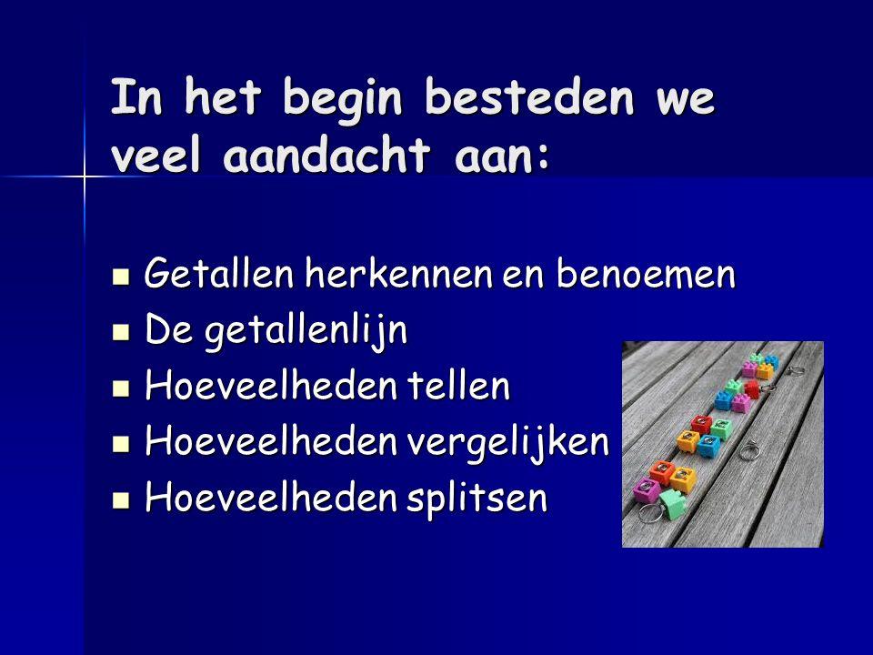 Daarna: Getallenlijn t/m 100 Getallenlijn t/m 100 Bussommen Bussommen Paalsommen Paalsommen