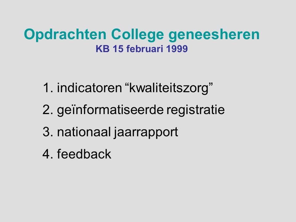 """Opdrachten College geneesheren KB 15 februari 1999 1. indicatoren """"kwaliteitszorg"""" 2. geïnformatiseerde registratie 3. nationaal jaarrapport 4. feedba"""