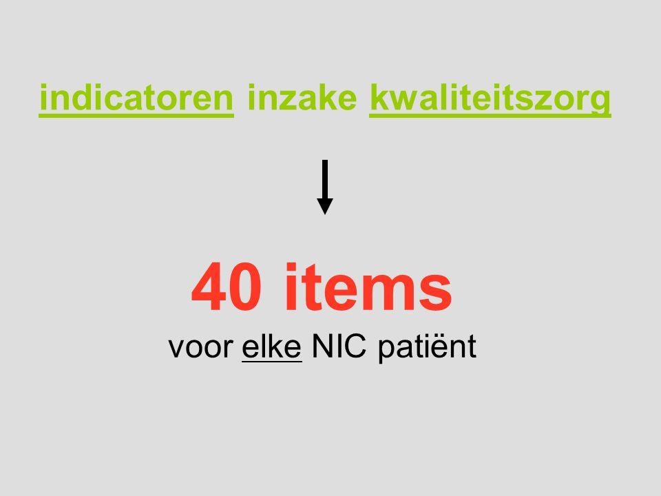 40 items voor elke NIC patiënt indicatoren inzake kwaliteitszorg