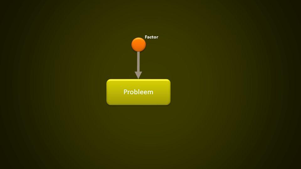 Factor Probleem