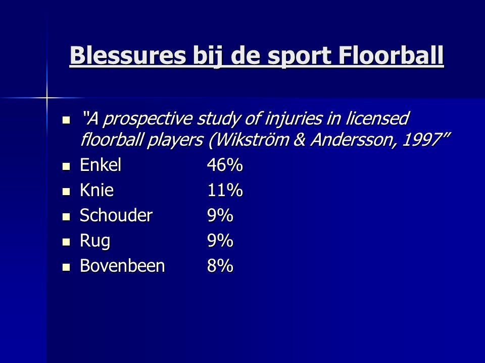 Blessures bij de sport Floorball Sports injuries in floorball: A prospective one- year follow-up study (Snellman et al, 2001) Sports injuries in floorball: A prospective one- year follow-up study (Snellman et al, 2001) Knie22% Knie22% Enkel20% Enkel20% Rug8% Rug8% Hiel7% Hiel7% Bovenbeen5% Bovenbeen5%