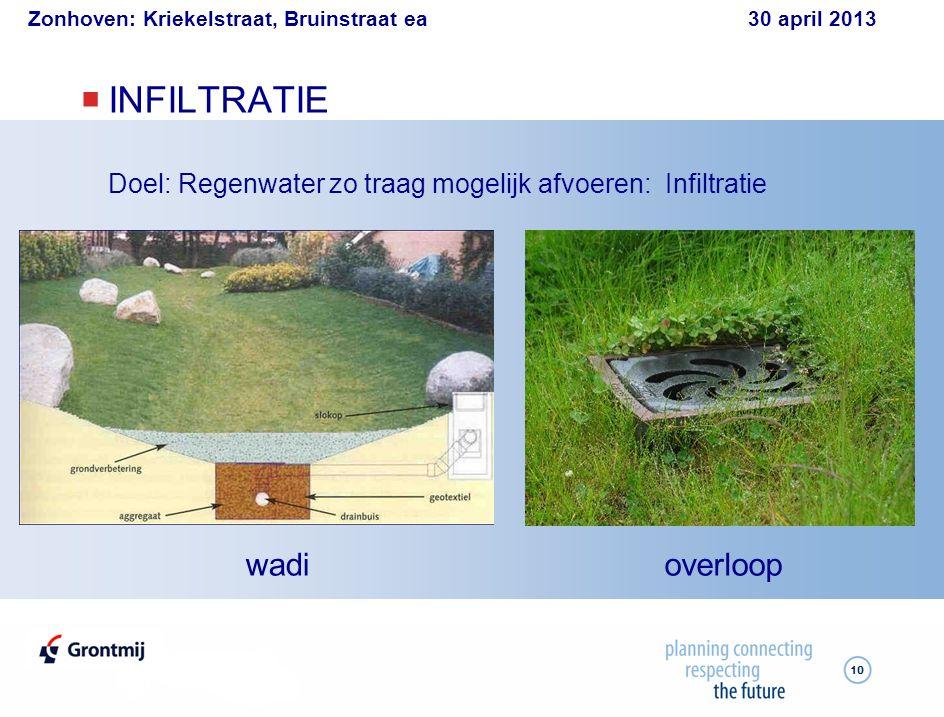 Zonhoven: Kriekelstraat, Bruinstraat ea 30 april 2013 10  INFILTRATIE Doel: Regenwater zo traag mogelijk afvoeren: Infiltratie overloopwadi