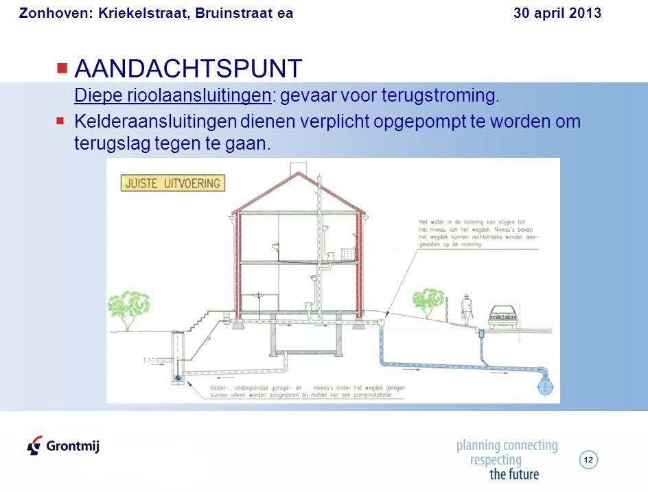 Zonhoven: Kriekelstraat, Bruinstraat ea 30 april 2013 12  AANDACHTSPUNT Diepe rioolaansluitingen: gevaar voor terugstroming.