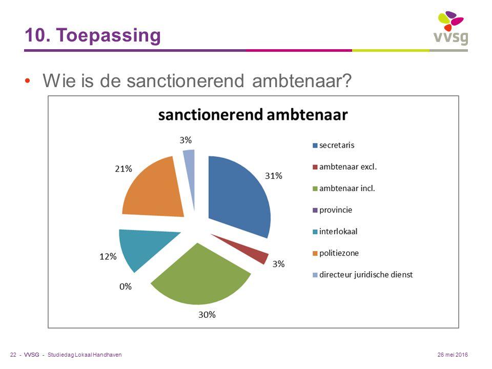 VVSG - 10. Toepassing Wie is de sanctionerend ambtenaar Studiedag Lokaal Handhaven22 -26 mei 2016