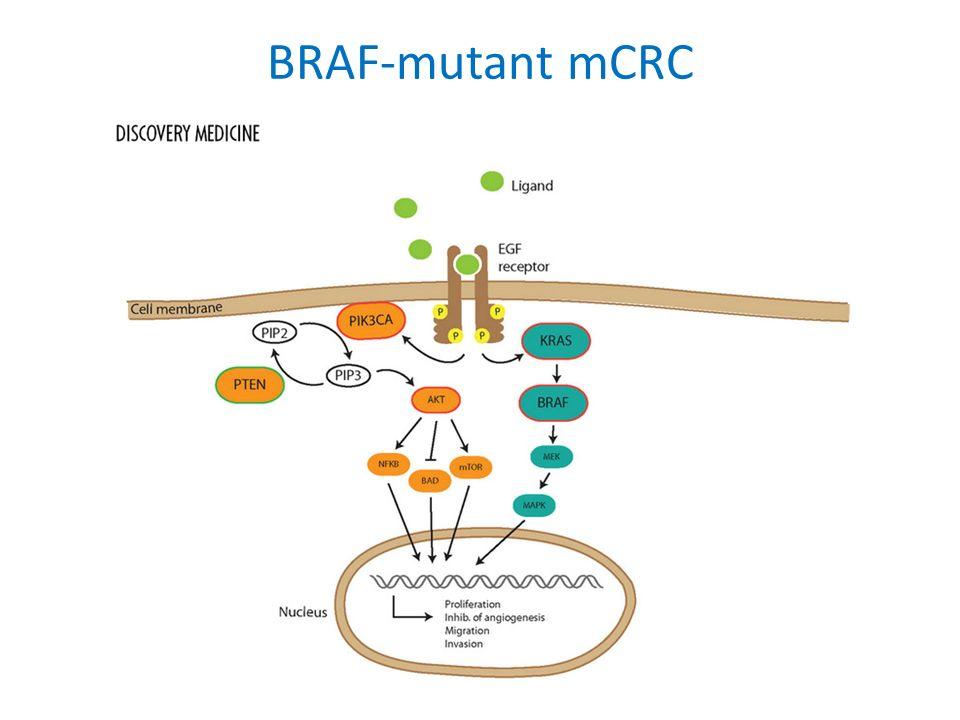 BRAF-mutant mCRC