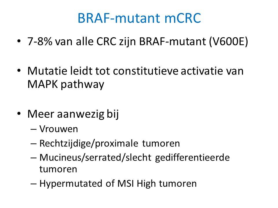 7-8% van alle CRC zijn BRAF-mutant (V600E) Mutatie leidt tot constitutieve activatie van MAPK pathway Meer aanwezig bij – Vrouwen – Rechtzijdige/proxi