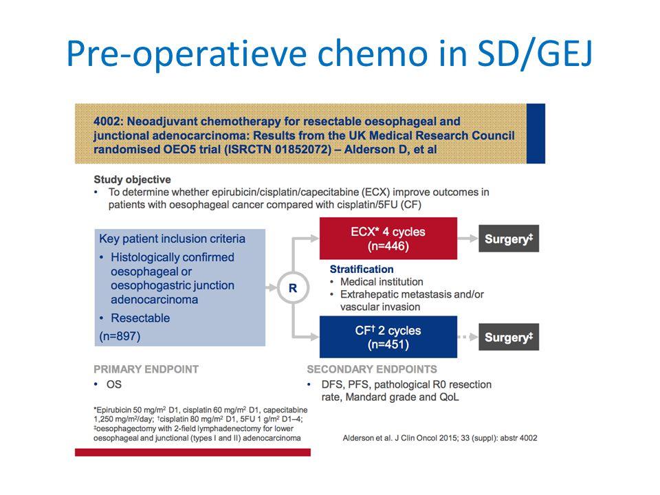 Pre-operatieve chemo in SD/GEJ