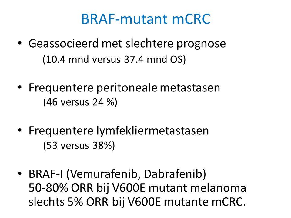Geassocieerd met slechtere prognose (10.4 mnd versus 37.4 mnd OS) Frequentere peritoneale metastasen (46 versus 24 %) Frequentere lymfekliermetastasen (53 versus 38%) BRAF-I (Vemurafenib, Dabrafenib) 50-80% ORR bij V600E mutant melanoma slechts 5% ORR bij V600E mutante mCRC.