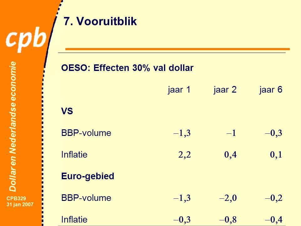 Dollar en Nederlandse economie CPB329 31 jan 2007 7.