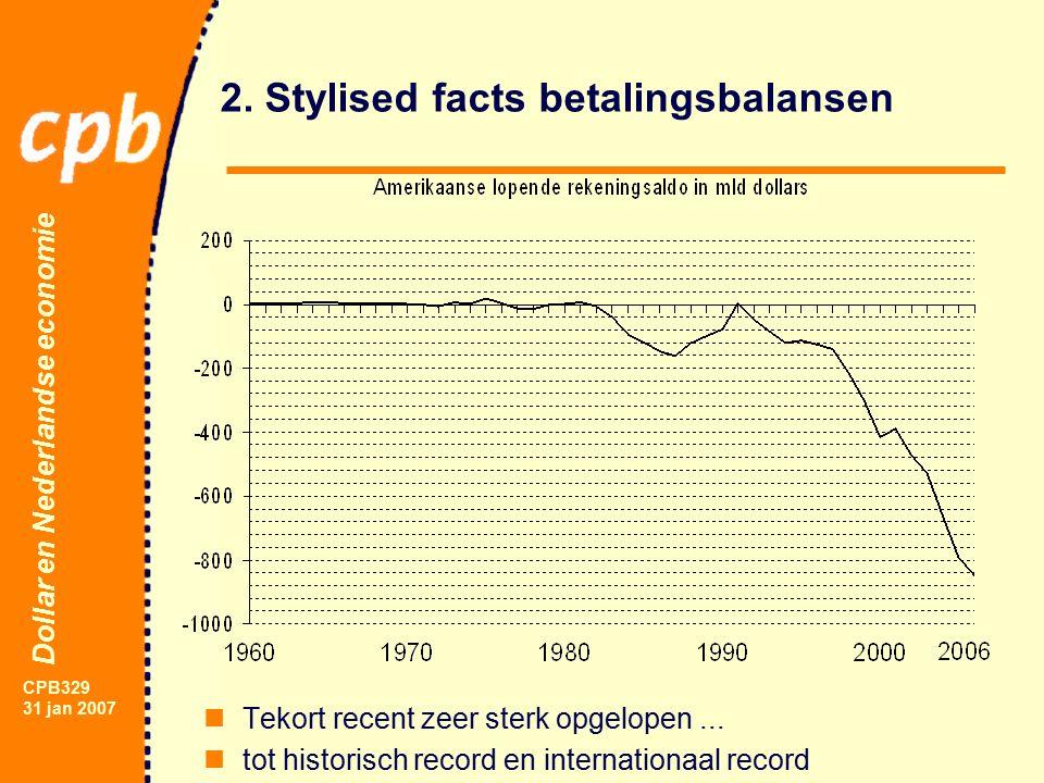 Dollar en Nederlandse economie CPB329 31 jan 2007 7. Vooruitblik: literatuuroverzicht