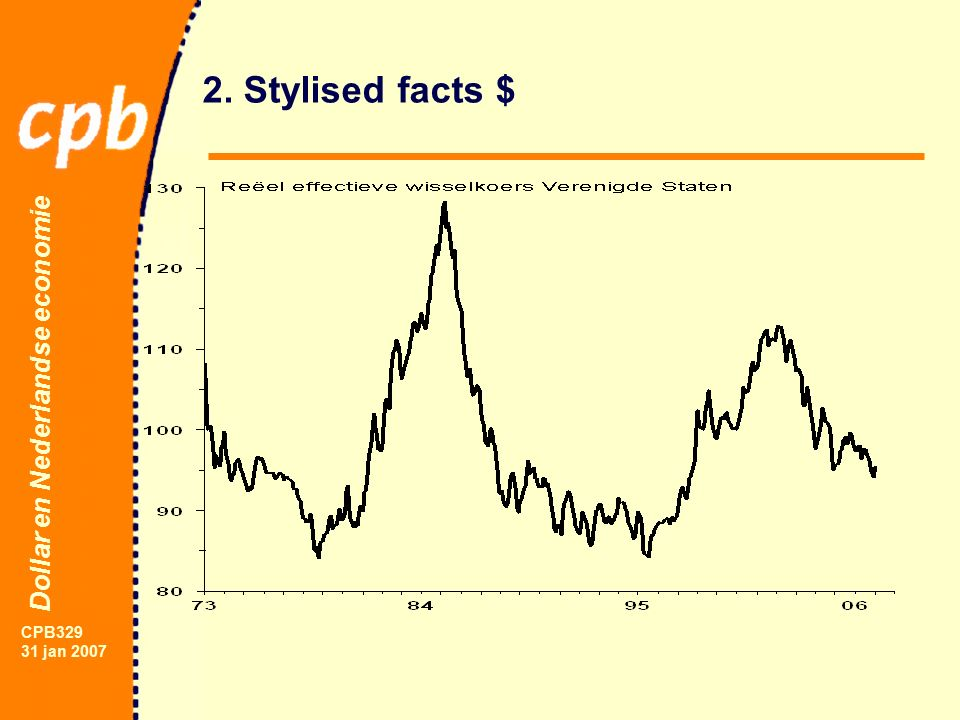 Dollar en Nederlandse economie CPB329 31 jan 2007 2. Stylised facts $