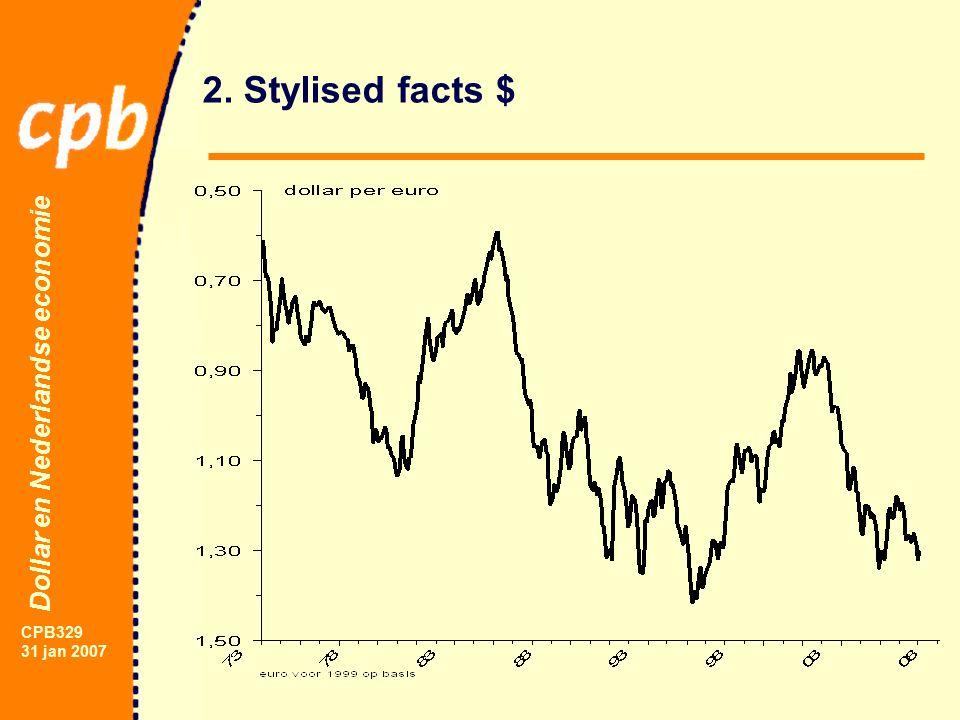 Dollar en Nederlandse economie CPB329 31 jan 2007 2.