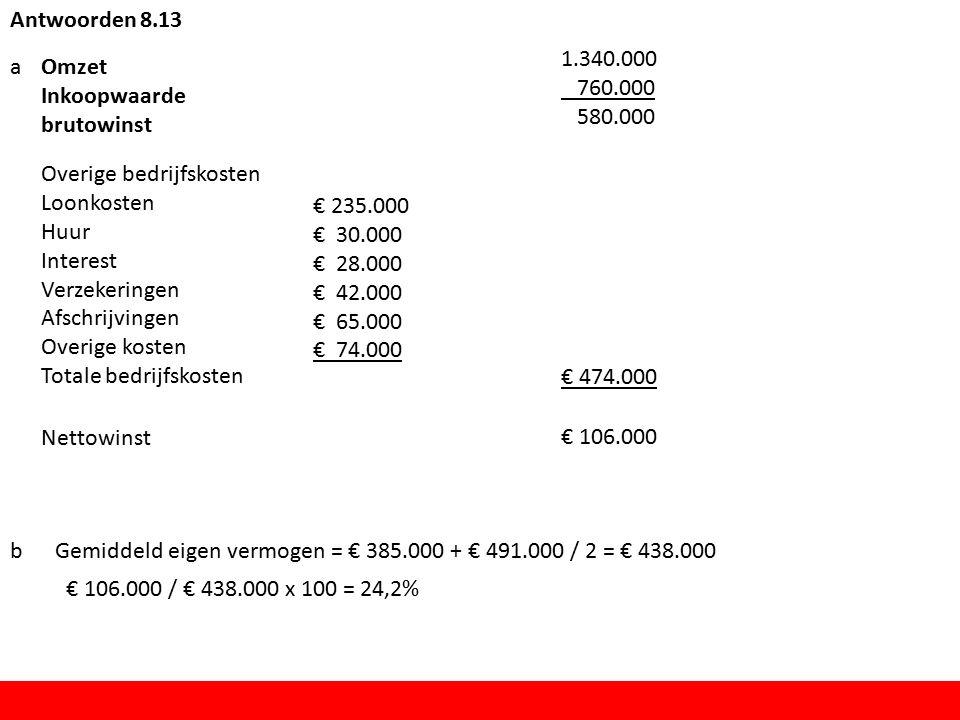 Antwoorden 8.13 Omzet Inkoopwaarde brutowinst a 1.340.000 760.000 580.000 Overige bedrijfskosten Loonkosten Huur Interest Verzekeringen Afschrijvingen Overige kosten Totale bedrijfskosten € 235.000 € 30.000 € 28.000 € 42.000 € 65.000 € 74.000 € 474.000 Nettowinst € 106.000 bGemiddeld eigen vermogen = € 385.000 + € 491.000 / 2 = € 438.000 € 106.000 / € 438.000 x 100 = 24,2%