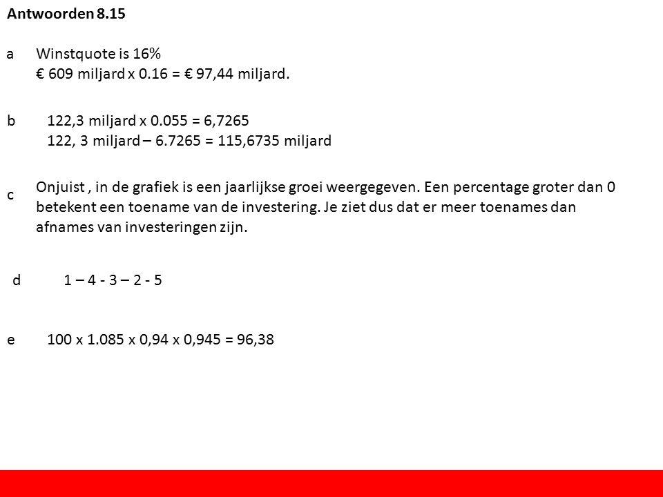 Antwoorden 8.15 Winstquote is 16% € 609 miljard x 0.16 = € 97,44 miljard.