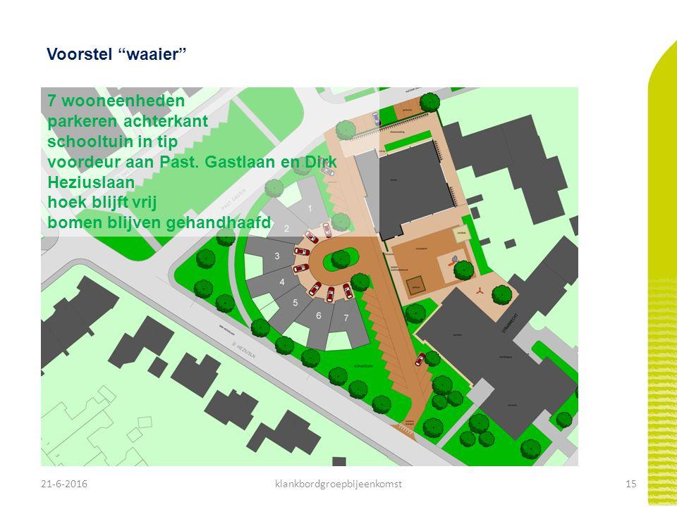 """21-6-201615klankbordgroepbijeenkomst Voorstel """"waaier"""" 7 wooneenheden parkeren achterkant schooltuin in tip voordeur aan Past. Gastlaan en Dirk Hezius"""