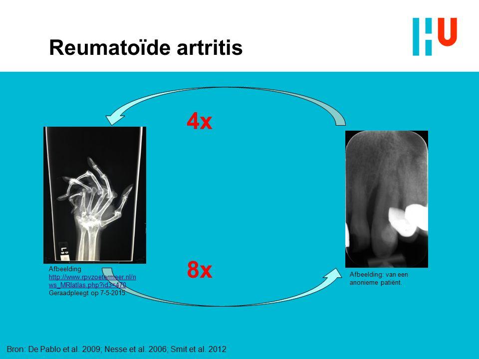 Reumatoïde artritis 4x 8x Bron: De Pablo et al. 2009; Nesse et al. 2006; Smit et al. 2012 Afbeelding http://www.rpvzoetermeer.nl/n ws_MRIatlas.php?id3