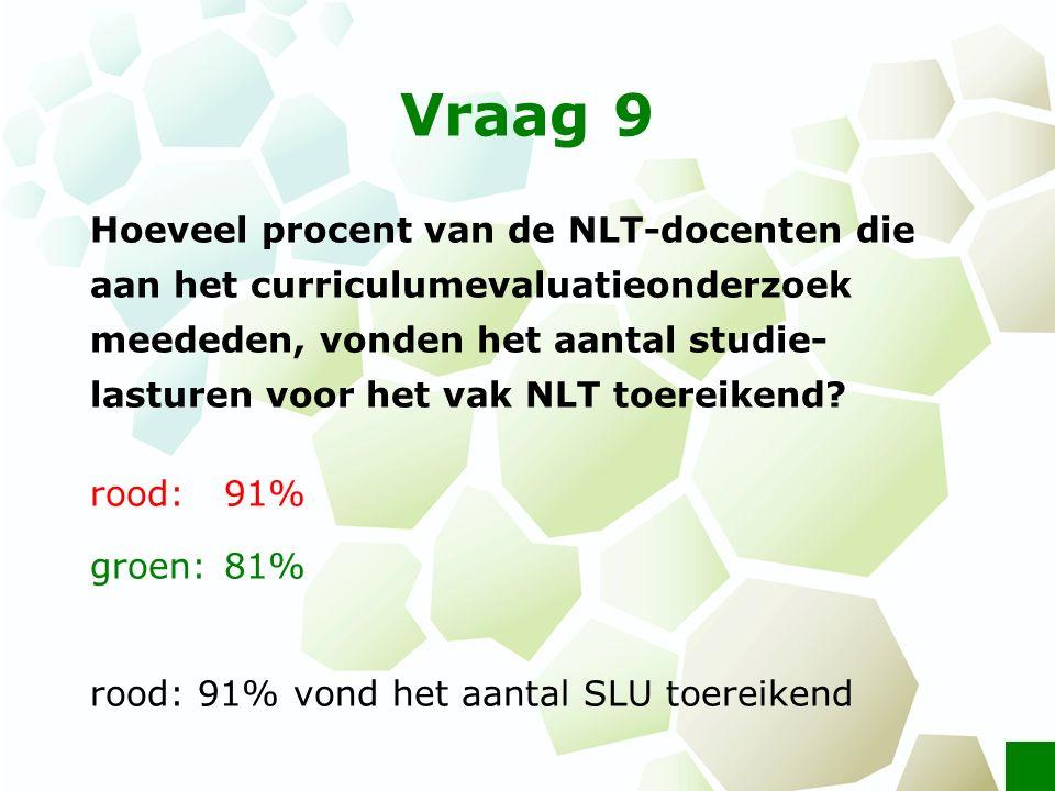Vraag 9 Hoeveel procent van de NLT-docenten die aan het curriculumevaluatieonderzoek meededen, vonden het aantal studie- lasturen voor het vak NLT toe