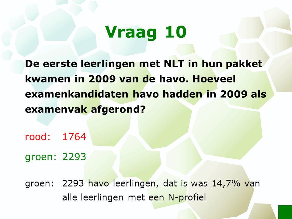 Vraag 10 De eerste leerlingen met NLT in hun pakket kwamen in 2009 van de havo. Hoeveel examenkandidaten havo hadden in 2009 als examenvak afgerond? r