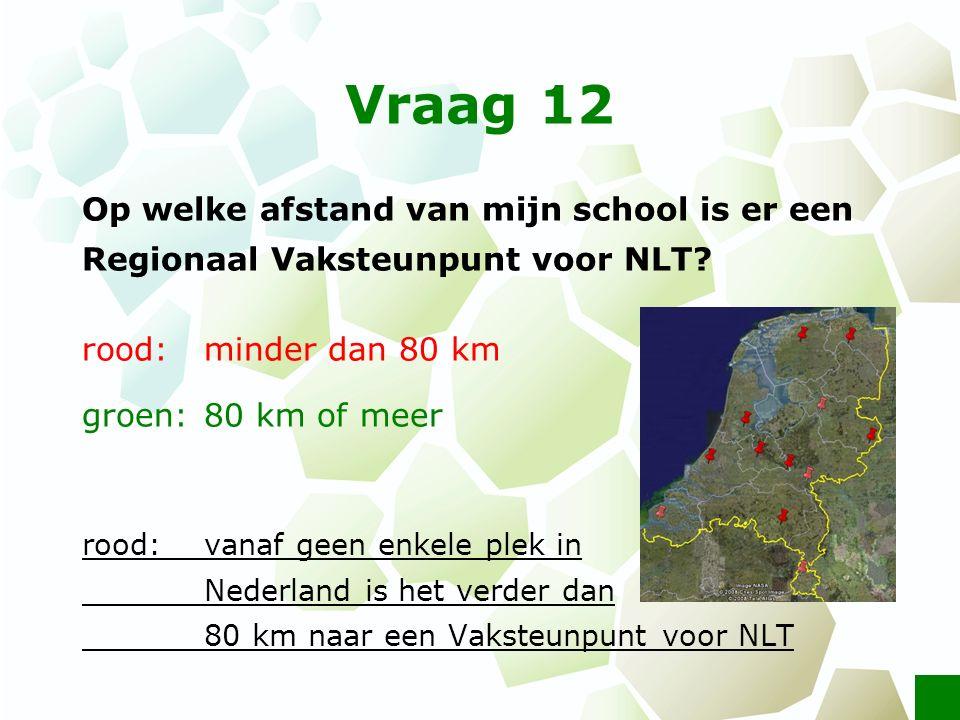Vraag 12 Op welke afstand van mijn school is er een Regionaal Vaksteunpunt voor NLT? rood:minder dan 80 km groen: 80 km of meer rood: vanaf geen enkel