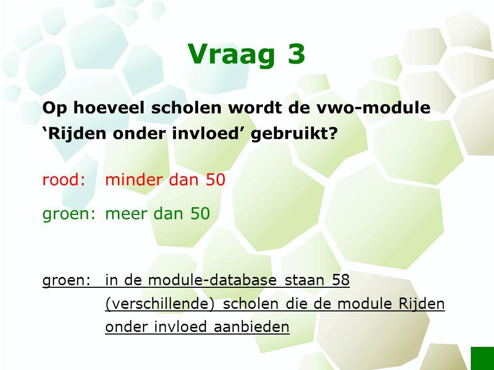 Vraag 3 Op hoeveel scholen wordt de vwo-module 'Rijden onder invloed' gebruikt? rood: minder dan 50 groen: meer dan 50 groen: in de module-database st