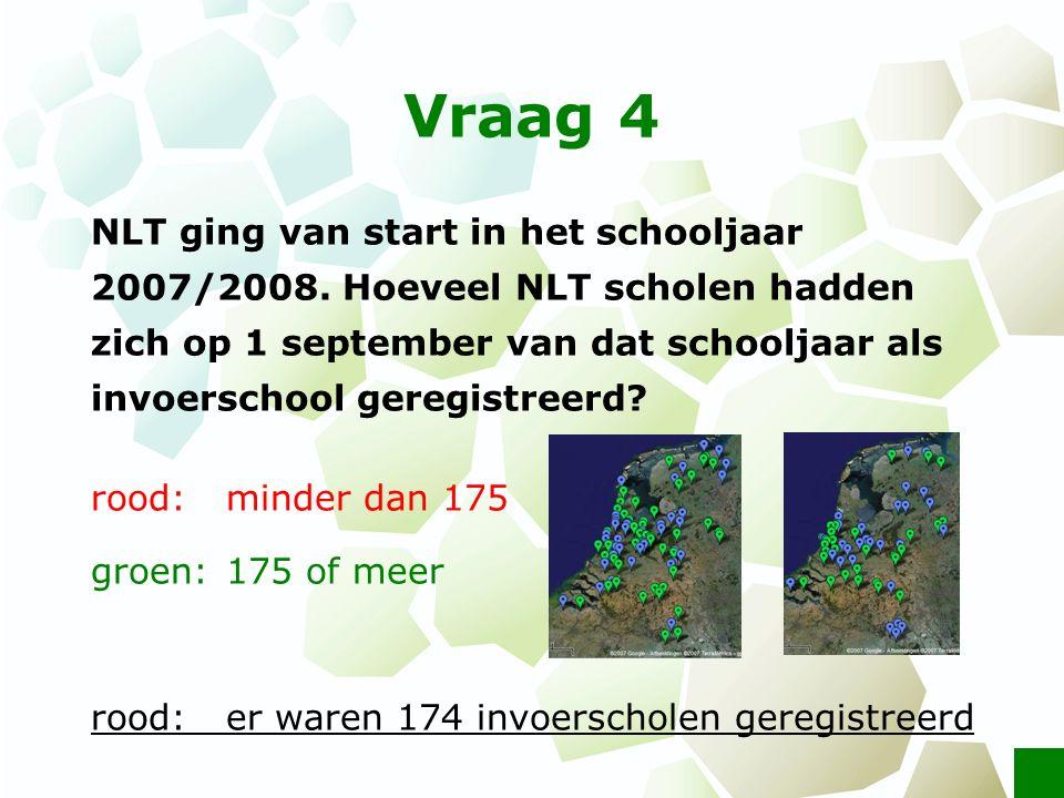 Vraag 4 NLT ging van start in het schooljaar 2007/2008. Hoeveel NLT scholen hadden zich op 1 september van dat schooljaar als invoerschool geregistree