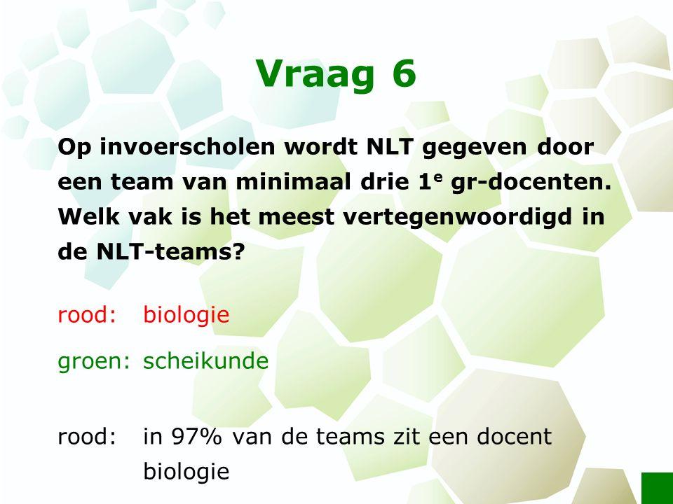 Vraag 6 Op invoerscholen wordt NLT gegeven door een team van minimaal drie 1 e gr-docenten. Welk vak is het meest vertegenwoordigd in de NLT-teams? ro