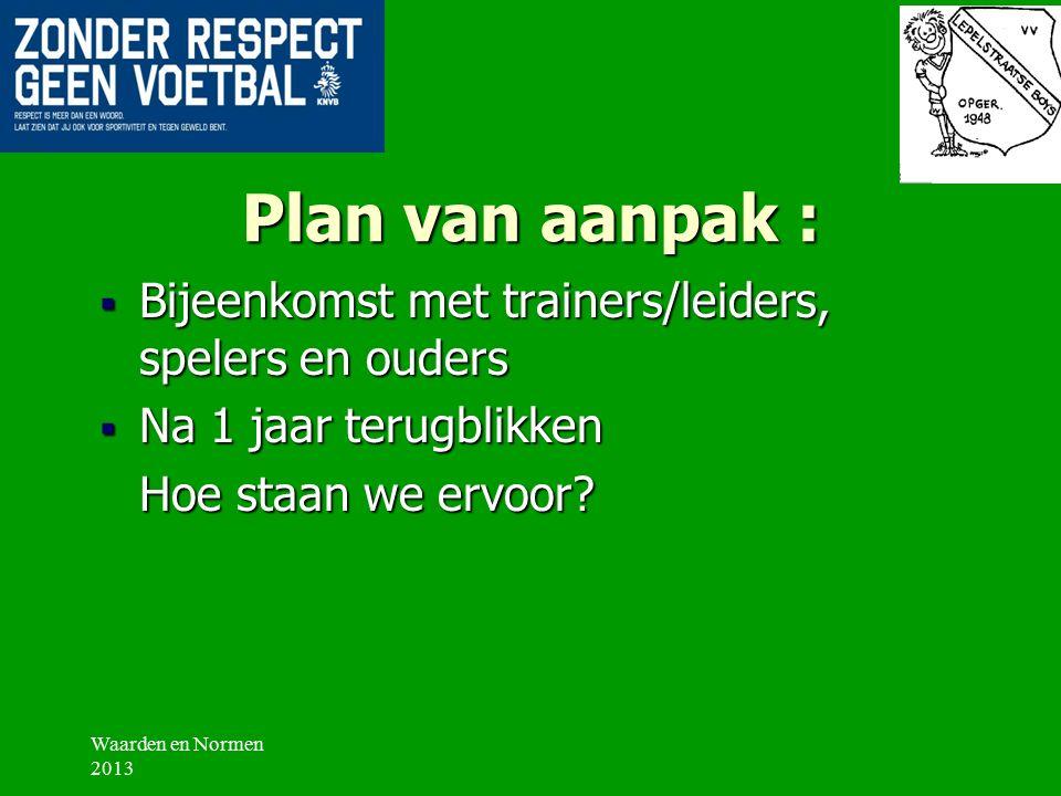 Plan van aanpak :  Bijeenkomst met trainers/leiders, spelers en ouders  Na 1 jaar terugblikken Hoe staan we ervoor.