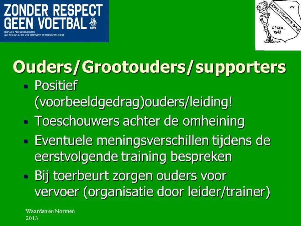 Ouders/Grootouders/supporters  Positief (voorbeeldgedrag)ouders/leiding.